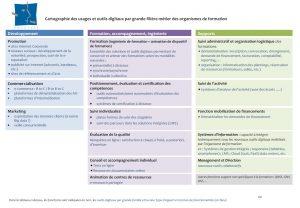 Cartographie des usages et outils digitaux OF